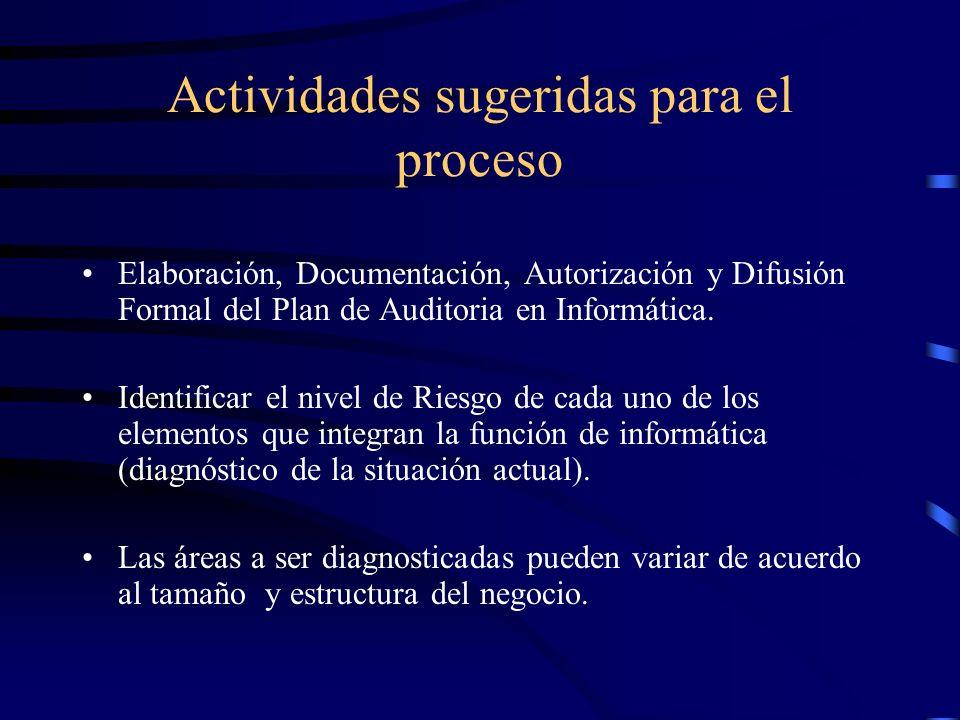 Actividades sugeridas para el proceso Elaboración, Documentación, Autorización y Difusión Formal del Plan de Auditoria en Informática. Identificar el