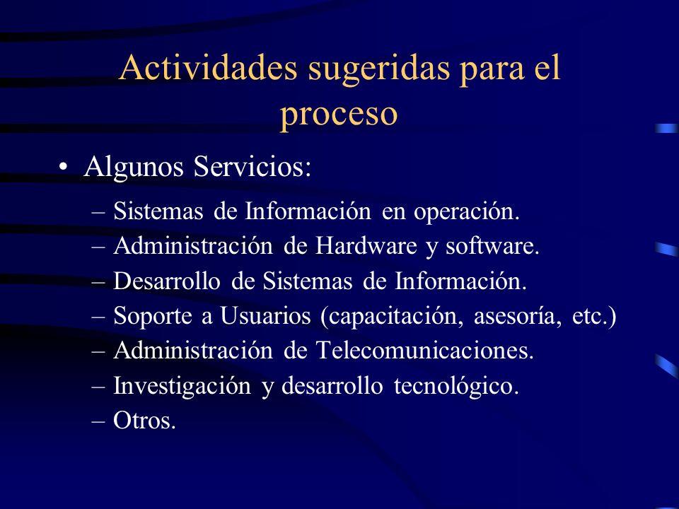 Actividades sugeridas para el proceso Algunos Servicios: –Sistemas de Información en operación. –Administración de Hardware y software. –Desarrollo de