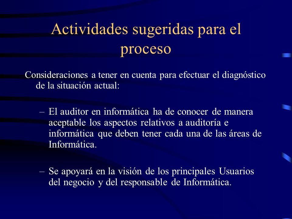 Actividades sugeridas para el proceso Consideraciones a tener en cuenta para efectuar el diagnóstico de la situación actual: –El auditor en informátic