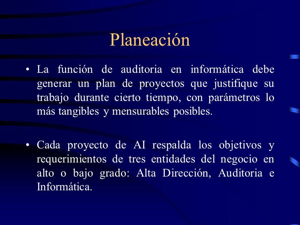Proceso de Planeación de la Auditoria Informática Definición y formalización de proyectos.