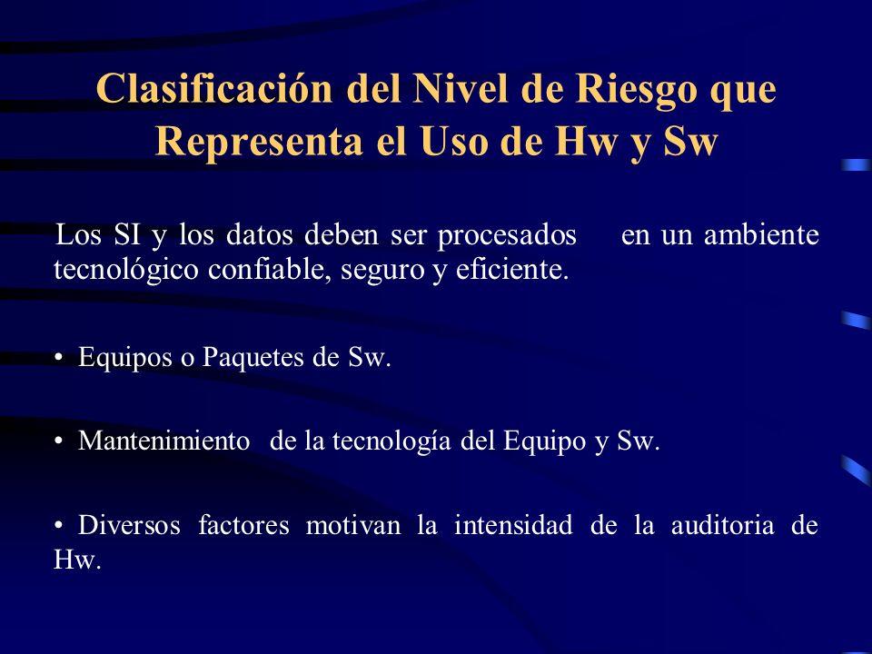 Clasificación del Nivel de Riesgo que Representa el Uso de Hw y Sw Los SI y los datos deben ser procesados en un ambiente tecnológico confiable, segur