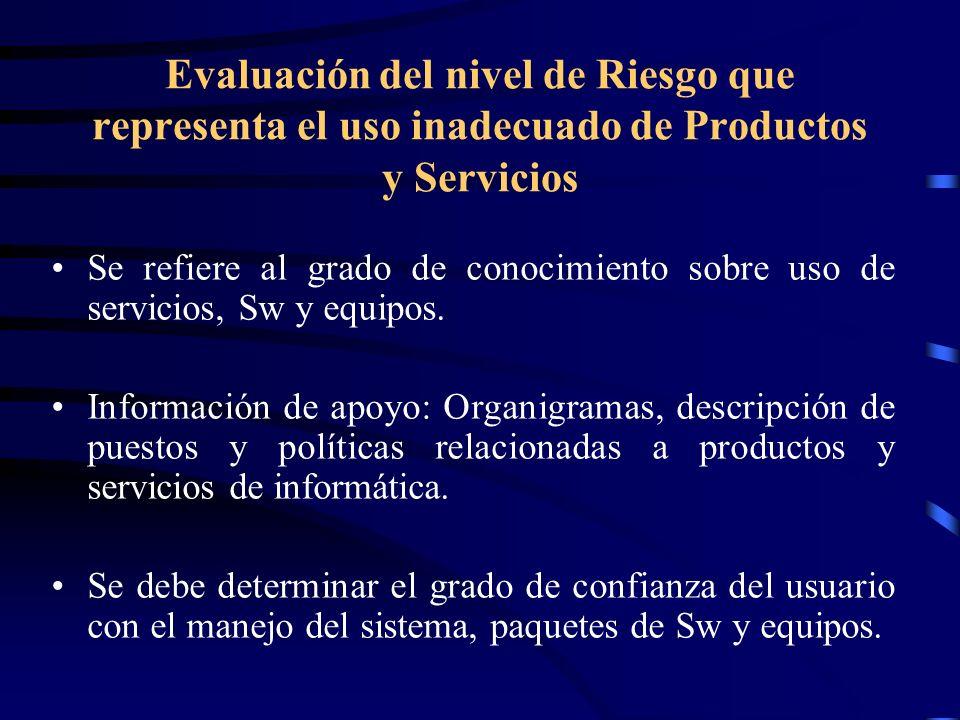 Evaluación del nivel de Riesgo que representa el uso inadecuado de Productos y Servicios Se refiere al grado de conocimiento sobre uso de servicios, S