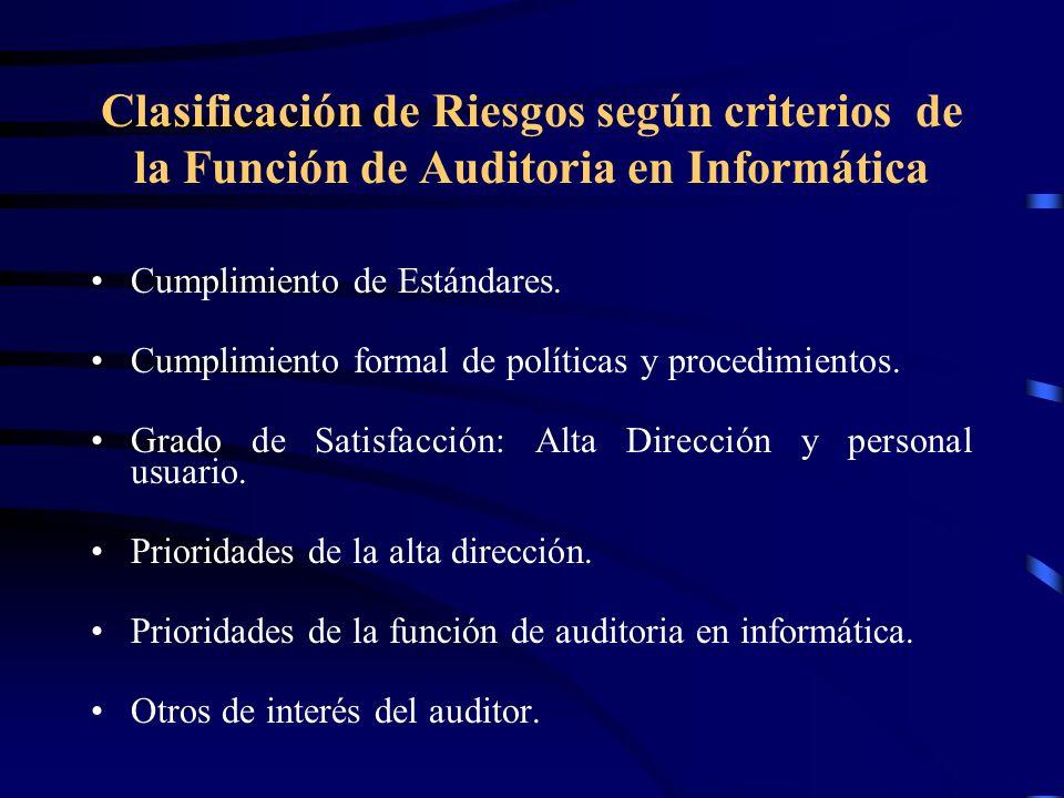 Clasificación de Riesgos según criterios de la Función de Auditoria en Informática Cumplimiento de Estándares. Cumplimiento formal de políticas y proc