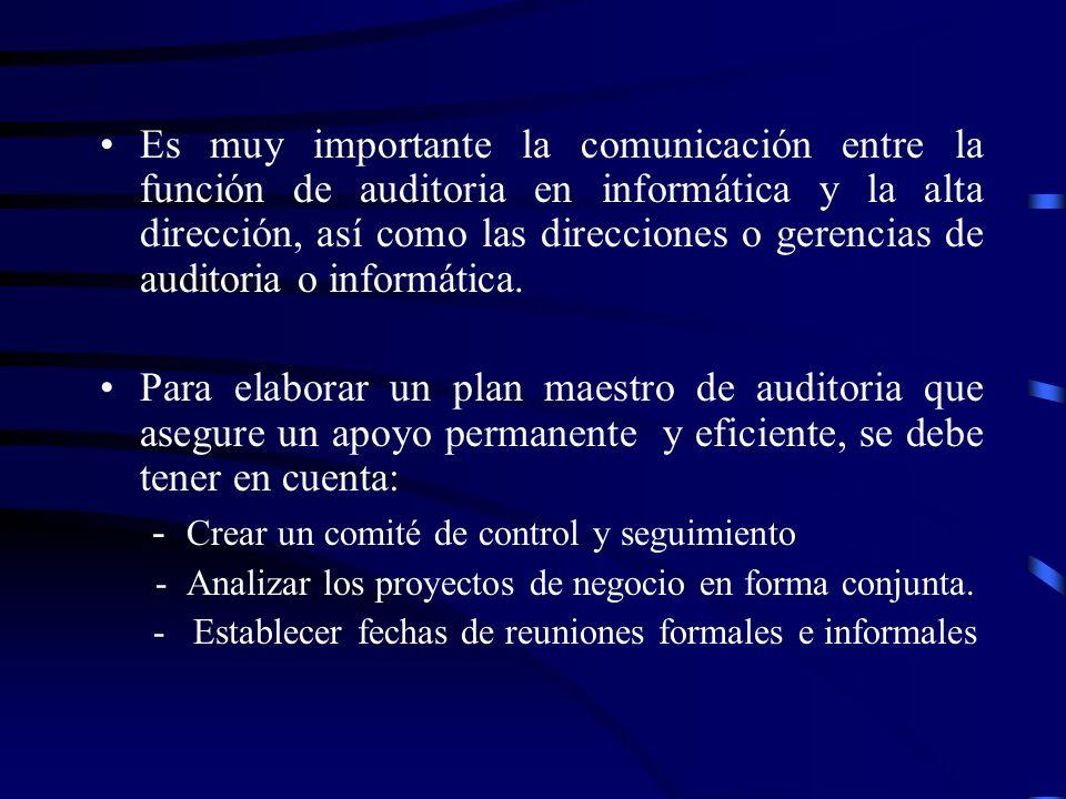 Tabla 5.4 Tareas Básicas del proceso de planeación de auditoria en informática y responsabilidades ActividadResponsable de EjecuciónResponsable del Seguimiento Determinación de las áreas por auditar en el negocio Coordinador o supervisor de auditoria en informática Director o Gerente de auditoria en Informática Elaboración del Plan en Auditoria Informática Coordinador o supervisor de auditoria en informática Director o Gerente de auditoria en Informática Ejecución del Plan en Auditoria en Informática Director o Gerente de auditoria en Informática Alta Dirección del Negocio Presentación del Plan a la alta dirección Supervisor o auditores de Informática (externos o internos) Gerente o supervisores de la función de auditoria en informática