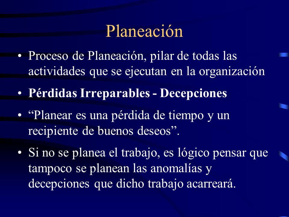 Planeación Proceso de Planeación, pilar de todas las actividades que se ejecutan en la organización Pérdidas Irreparables - Decepciones Planear es una