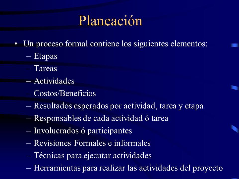 Planeación Un proceso formal contiene los siguientes elementos: –Etapas –Tareas –Actividades –Costos/Beneficios –Resultados esperados por actividad, t