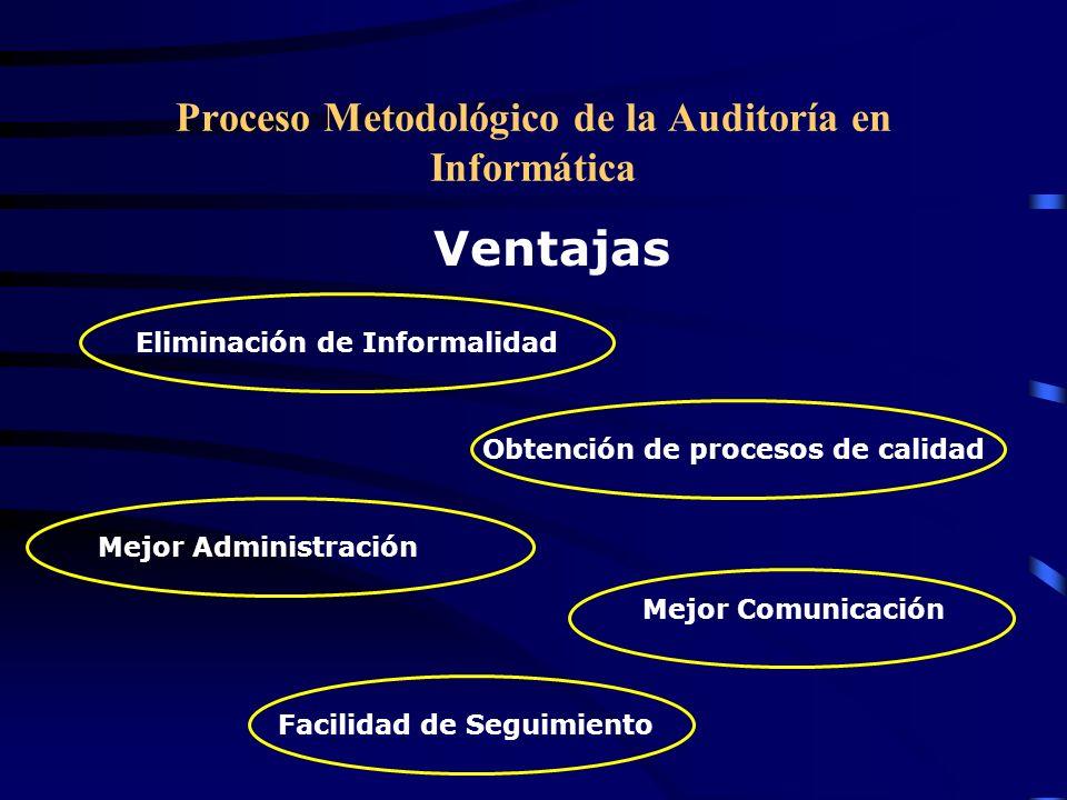 Proceso Metodológico de la Auditoría en Informática Ventajas Eliminación de InformalidadObtención de procesos de calidad Mejor Comunicación Mejor Admi