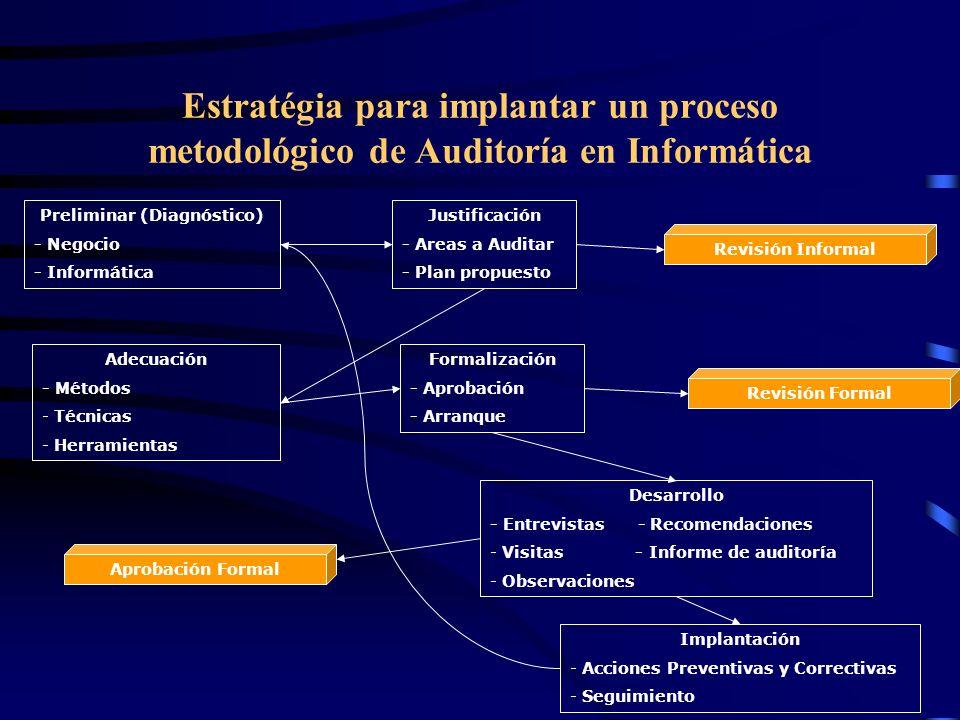 Estratégia para implantar un proceso metodológico de Auditoría en Informática Preliminar (Diagnóstico) - Negocio - Informática Justificación - Areas a