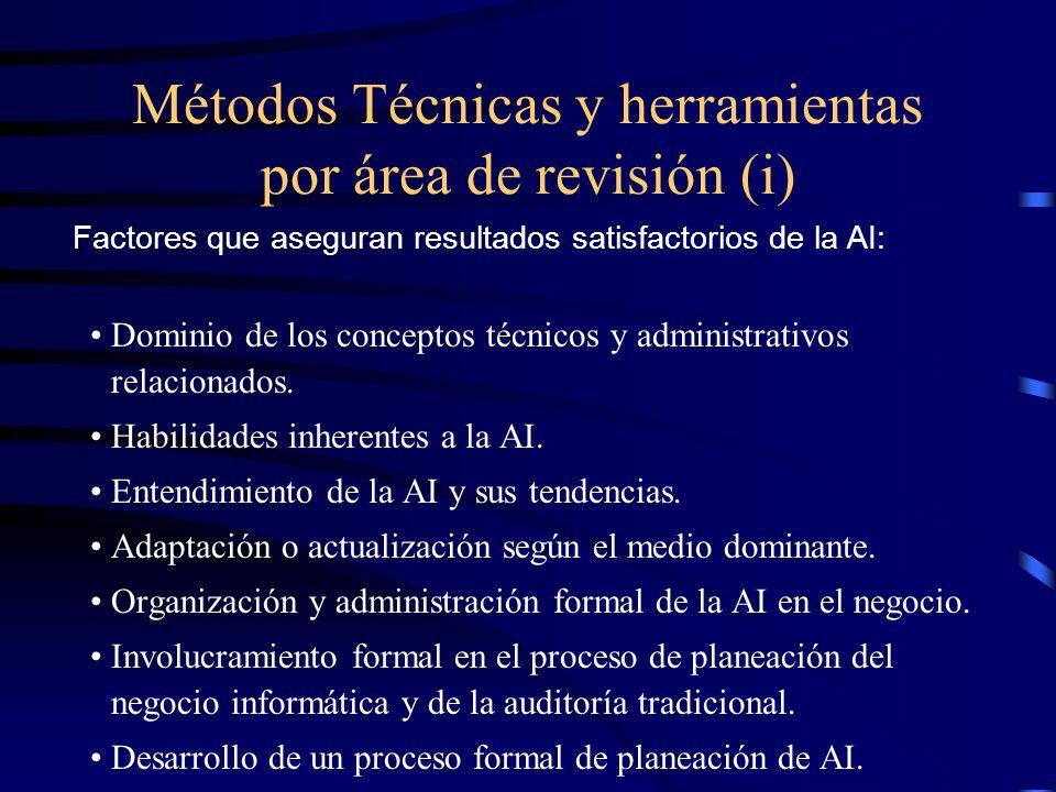 Métodos Técnicas y herramientas por área de revisión (i) Dominio de los conceptos técnicos y administrativos relacionados. Habilidades inherentes a la