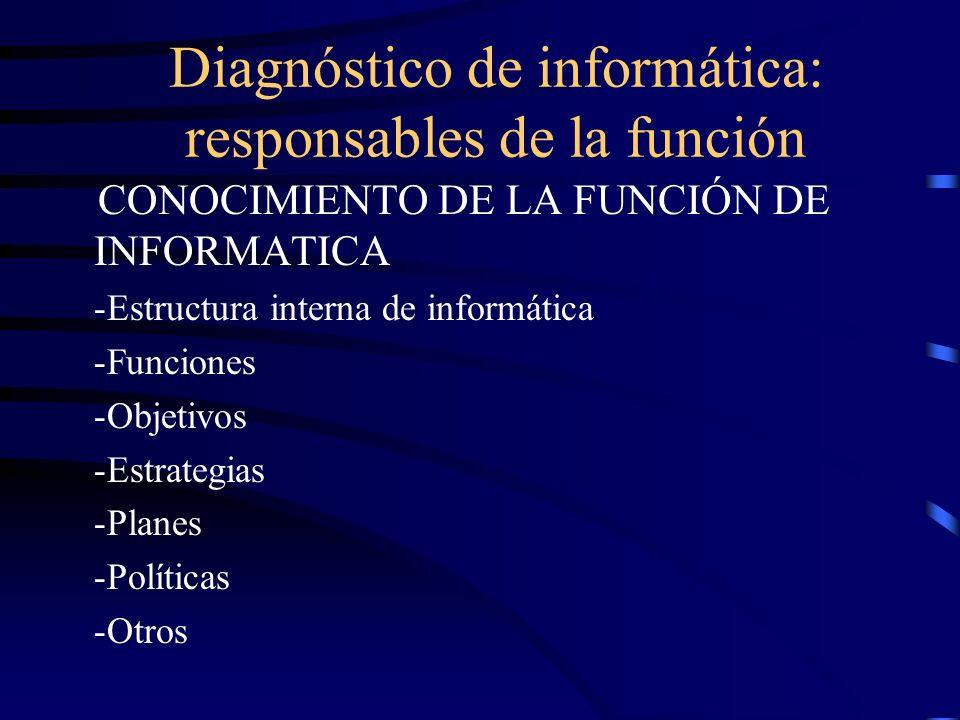 CONOCIMIENTO DE LA FUNCIÓN DE INFORMATICA -Estructura interna de informática -Funciones -Objetivos -Estrategias -Planes -Políticas -Otros Diagnóstico