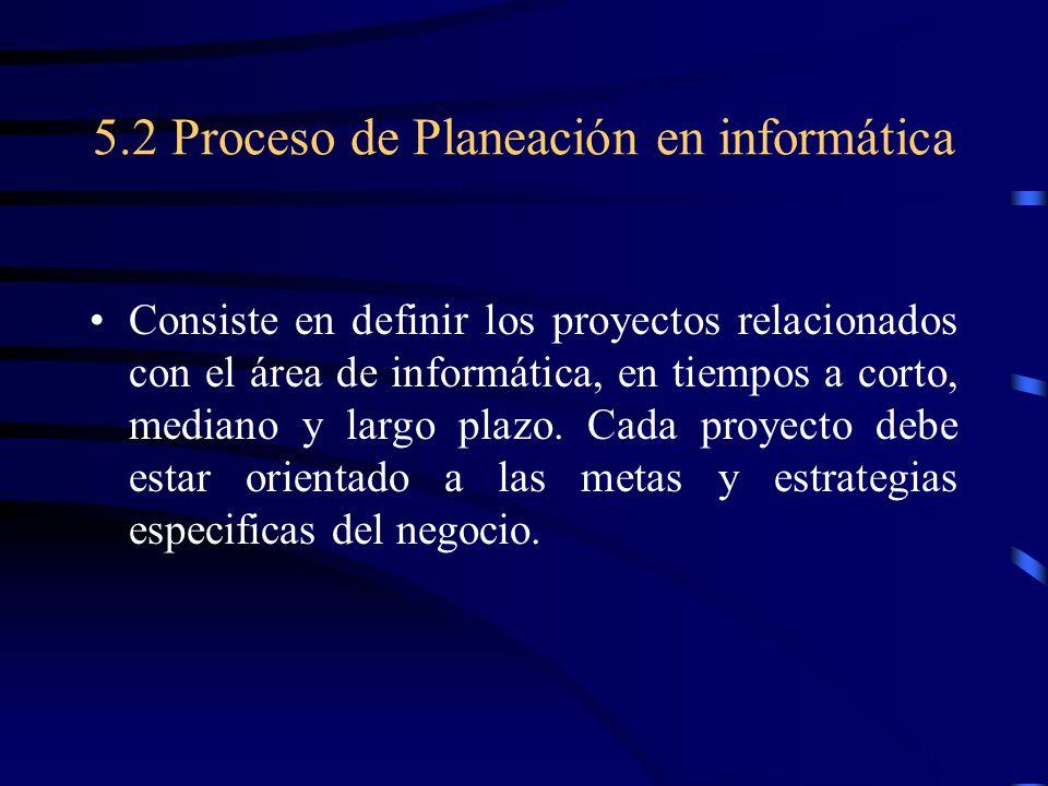 5.2 Proceso de Planeación en informática Consiste en definir los proyectos relacionados con el área de informática, en tiempos a corto, mediano y larg