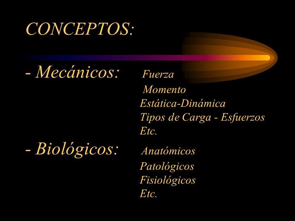 CONCEPTOS: - Mecánicos: Fuerza Momento Estática-Dinámica Tipos de Carga - Esfuerzos Etc. - Biológicos: Anatómicos Patológicos Fisiológicos Etc.