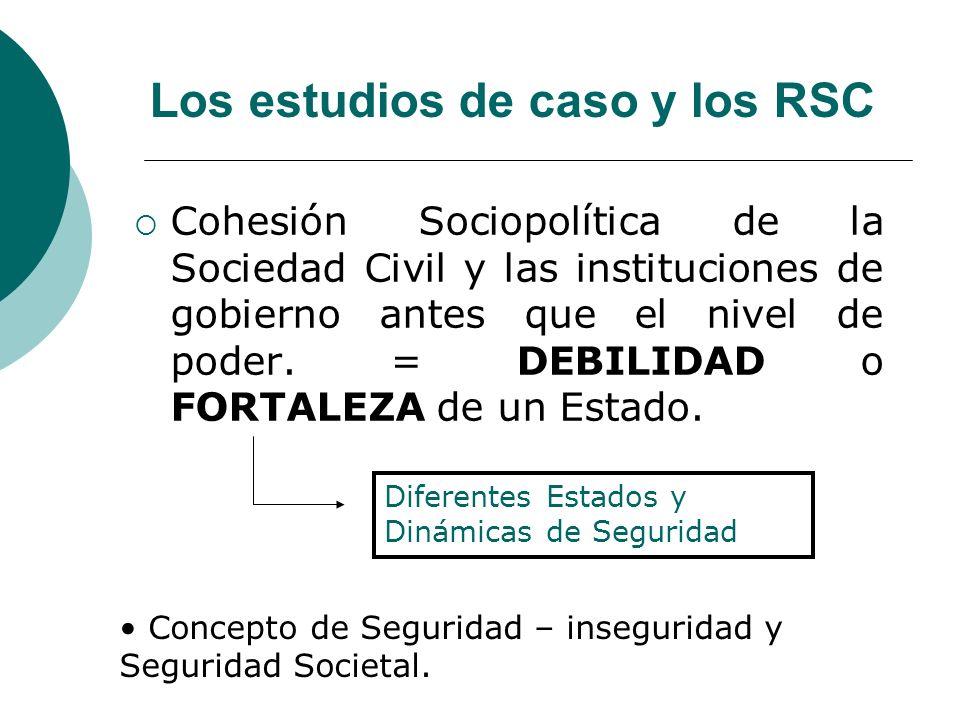 Los estudios de caso y los RSC Cohesión Sociopolítica de la Sociedad Civil y las instituciones de gobierno antes que el nivel de poder. = DEBILIDAD o