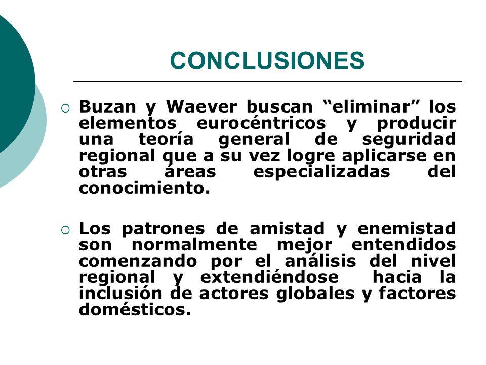 CONCLUSIONES Buzan y Waever buscan eliminar los elementos eurocéntricos y producir una teoría general de seguridad regional que a su vez logre aplicar
