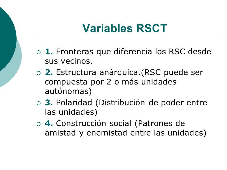 Variables RSCT 1. Fronteras que diferencia los RSC desde sus vecinos. 2. Estructura anárquica.(RSC puede ser compuesta por 2 o más unidades autónomas)