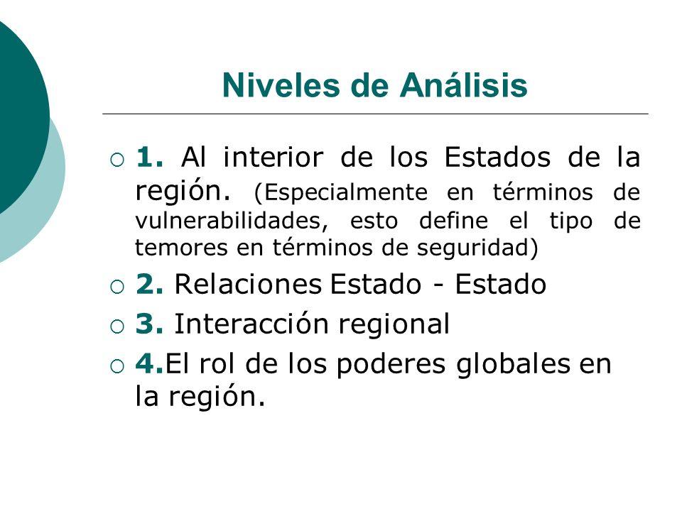 Niveles de Análisis 1. Al interior de los Estados de la región. (Especialmente en términos de vulnerabilidades, esto define el tipo de temores en térm