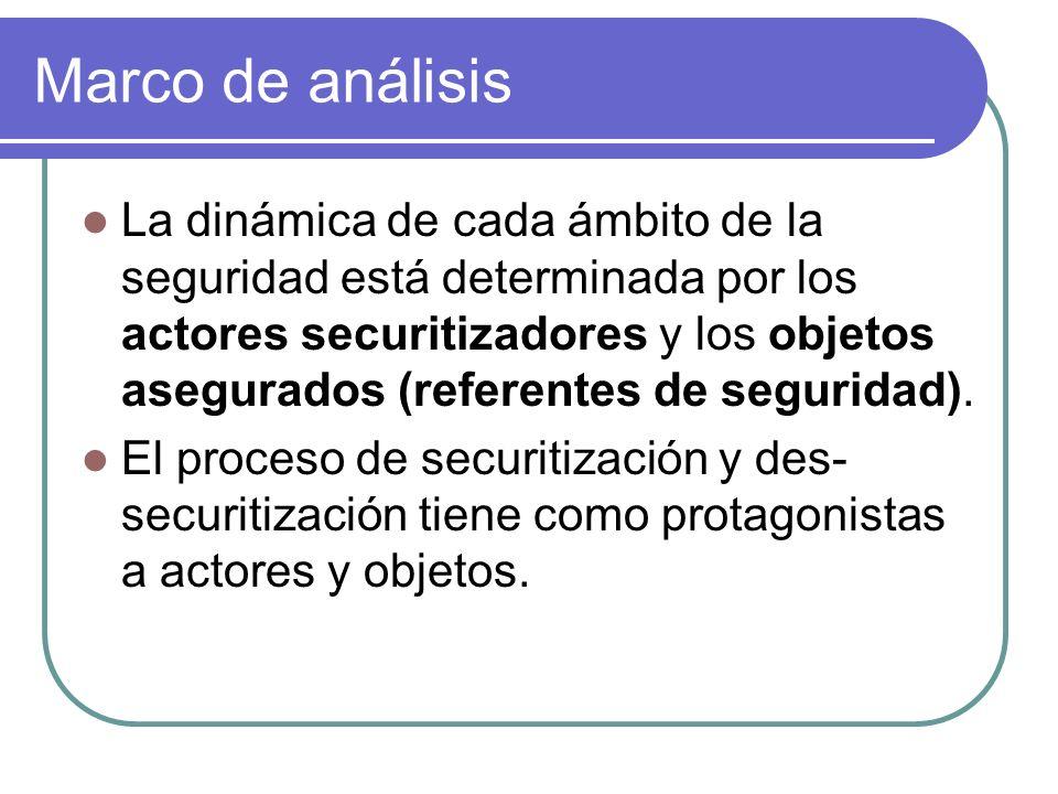 Marco de análisis La dinámica de cada ámbito de la seguridad está determinada por los actores securitizadores y los objetos asegurados (referentes de