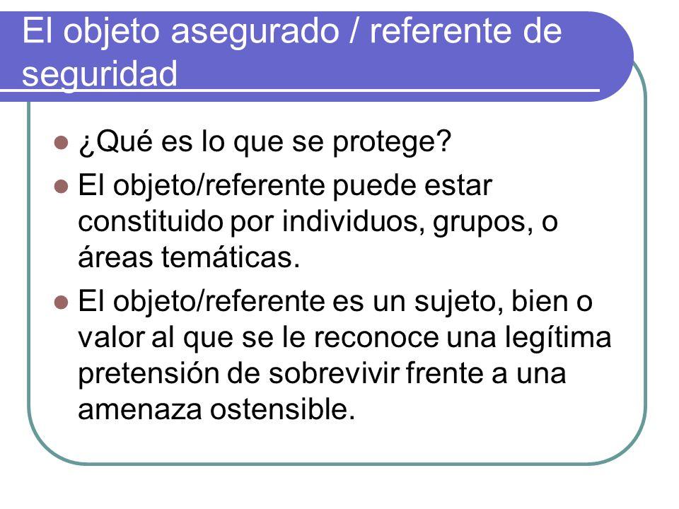 El objeto asegurado / referente de seguridad ¿Qué es lo que se protege? El objeto/referente puede estar constituido por individuos, grupos, o áreas te