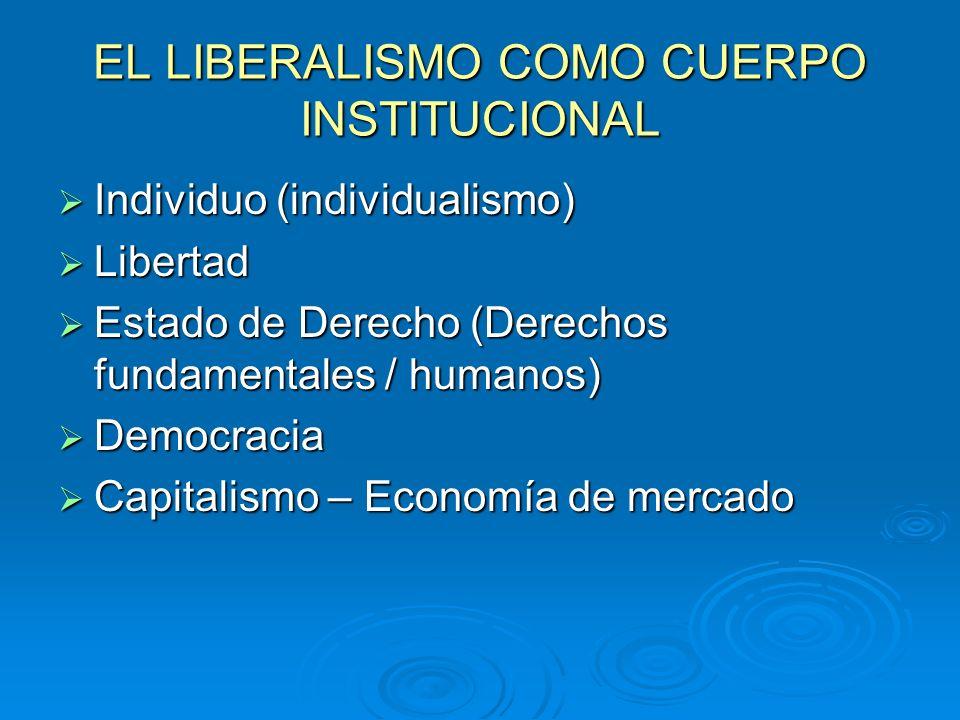 EL LIBERALISMO COMO CUERPO INSTITUCIONAL Individuo (individualismo) Individuo (individualismo) Libertad Libertad Estado de Derecho (Derechos fundament