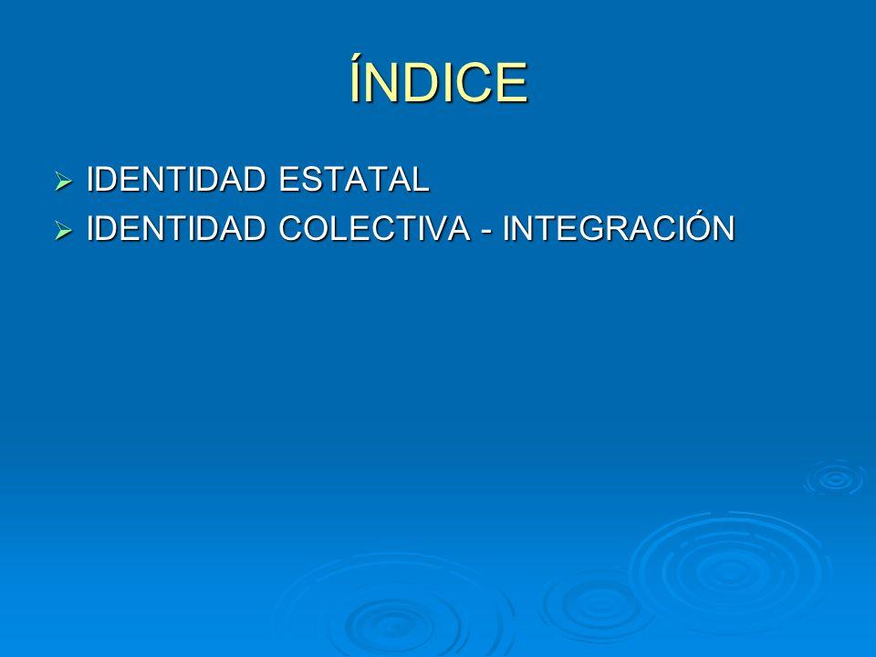 ÍNDICE IDENTIDAD ESTATAL IDENTIDAD ESTATAL IDENTIDAD COLECTIVA - INTEGRACIÓN IDENTIDAD COLECTIVA - INTEGRACIÓN