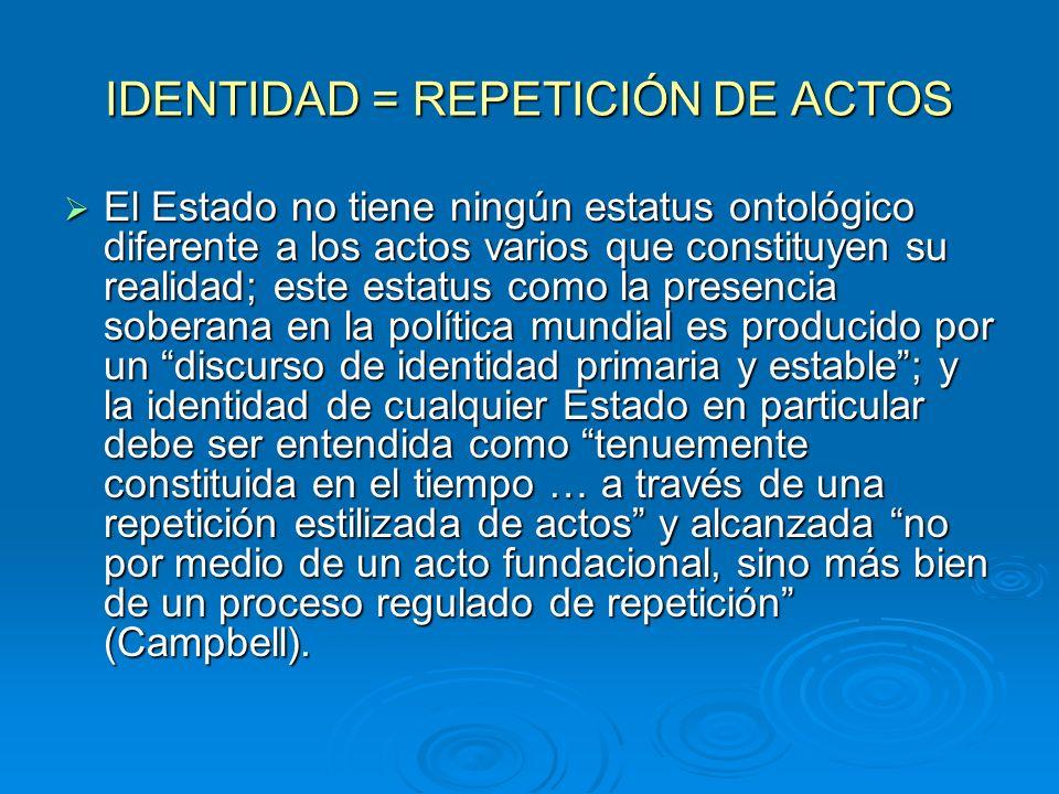 IDENTIDAD = REPETICIÓN DE ACTOS El Estado no tiene ningún estatus ontológico diferente a los actos varios que constituyen su realidad; este estatus co