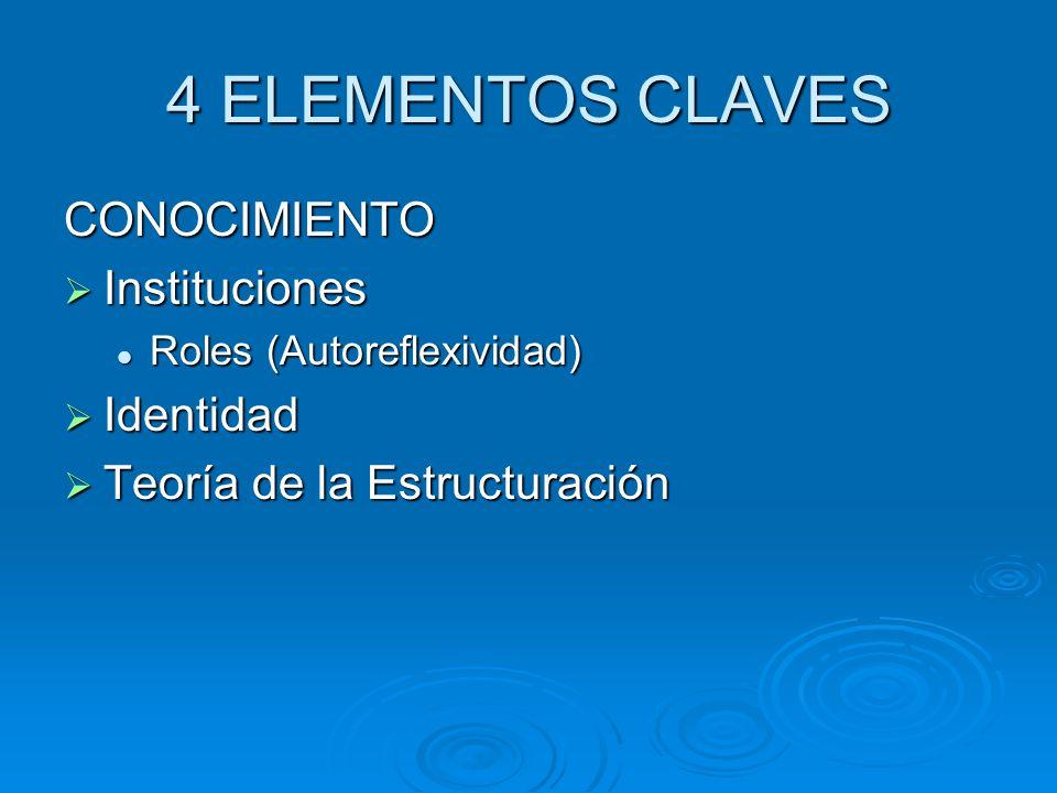 4 ELEMENTOS CLAVES CONOCIMIENTO Instituciones Instituciones Roles (Autoreflexividad) Roles (Autoreflexividad) Identidad Identidad Teoría de la Estruct