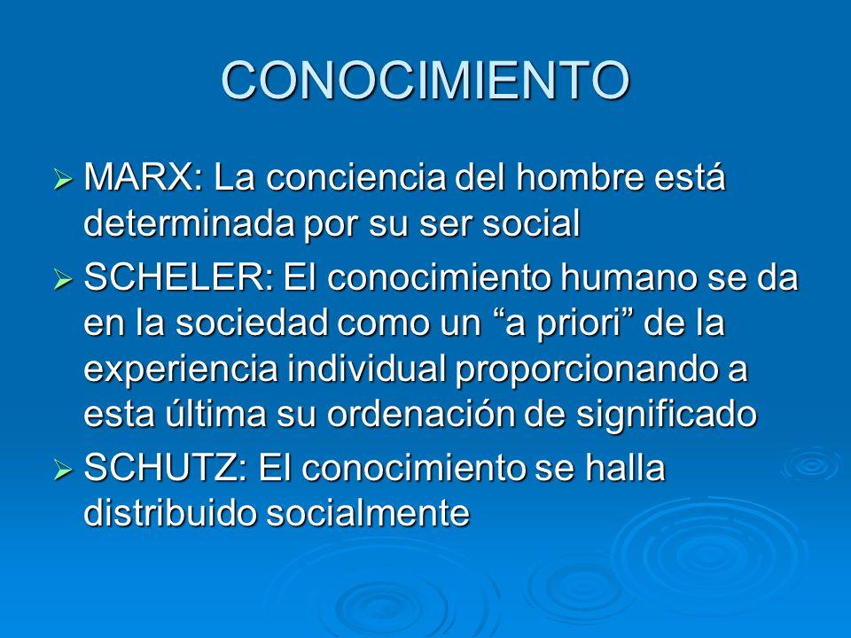 CONOCIMIENTO MARX: La conciencia del hombre está determinada por su ser social MARX: La conciencia del hombre está determinada por su ser social SCHEL