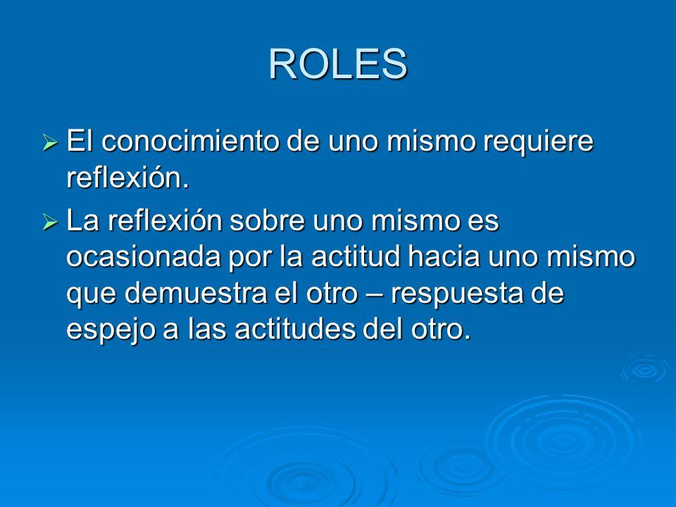 INSTITUCIONES Y ROLES Al desempeñar roles los individuos participan en un mundo social; al internalizar dichos roles ese mismo mundo cobra realidad para ellos subjetivamente.