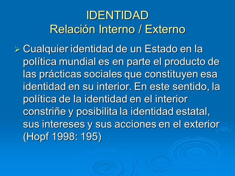 IDENTIDAD Relación Interno / Externo Cualquier identidad de un Estado en la política mundial es en parte el producto de las prácticas sociales que con