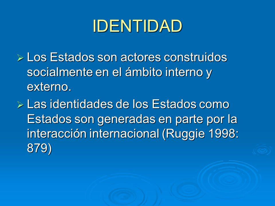 IDENTIDAD Relación Interno / Externo Cualquier identidad de un Estado en la política mundial es en parte el producto de las prácticas sociales que constituyen esa identidad en su interior.