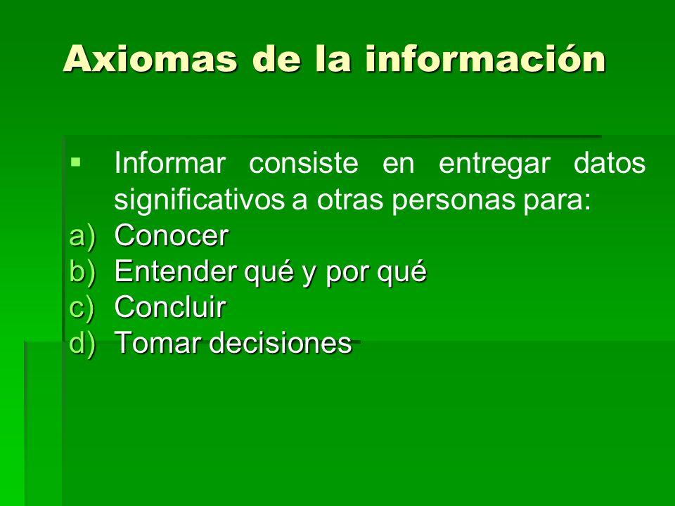 Axiomas de la información Informar consiste en entregar datos significativos a otras personas para: a)Conocer b)Entender qué y por qué c)Concluir d)Tomar decisiones