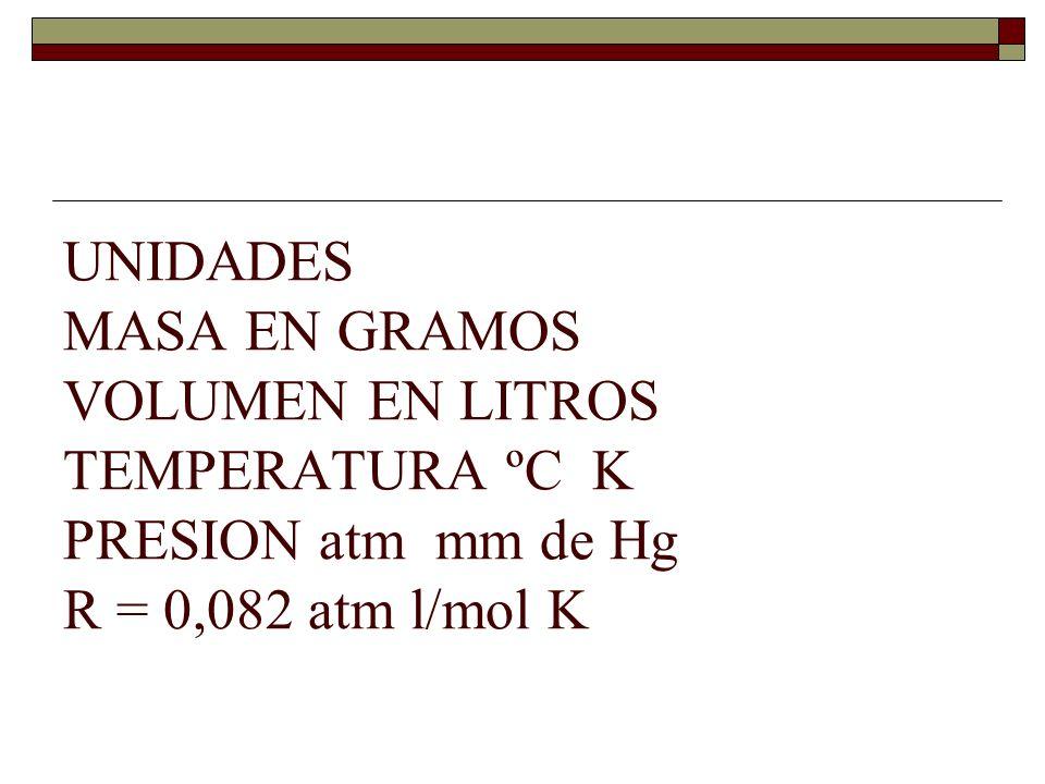 UNIDADES MASA EN GRAMOS VOLUMEN EN LITROS TEMPERATURA ºC K PRESION atm mm de Hg R = 0,082 atm l/mol K