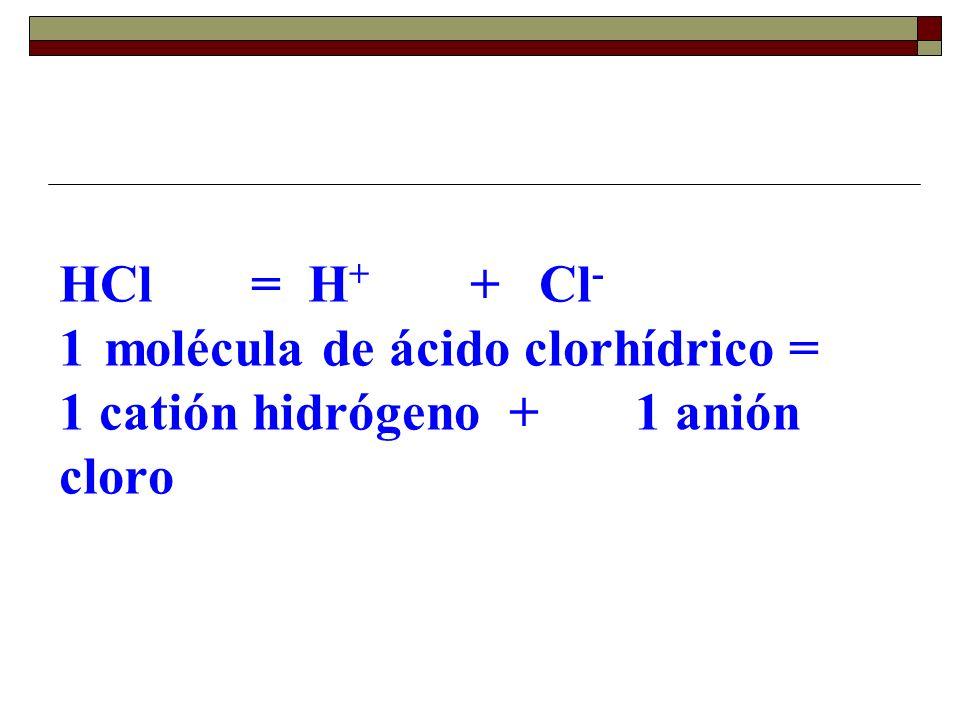 HCl = H + +Cl - 1 molécula de ácido clorhídrico = 1 catión hidrógeno +1 anión cloro