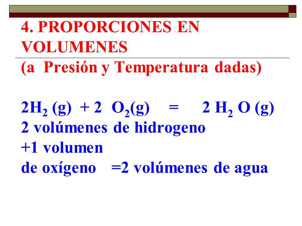 4. PROPORCIONES EN VOLUMENES (a Presión y Temperatura dadas) 2H 2 (g) + 2 O 2 (g) = 2 H 2 O (g) 2 volúmenes de hidrogeno +1 volumen de oxígeno=2 volúm