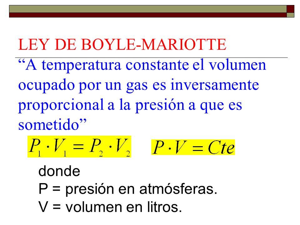 LEY DE BOYLE-MARIOTTE A temperatura constante el volumen ocupado por un gas es inversamente proporcional a la presión a que es sometido donde P = pres