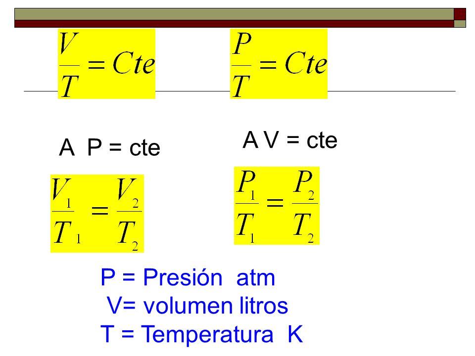 A V = cte P = Presión atm V= volumen litros T = Temperatura K A P = cte