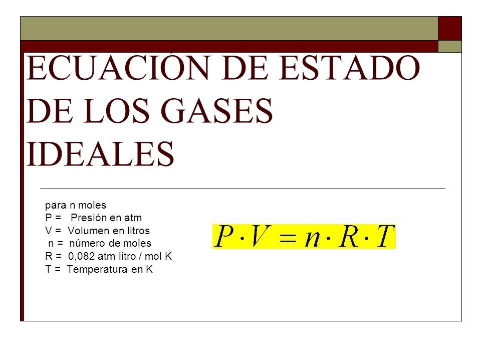 ECUACIÓN DE ESTADO DE LOS GASES IDEALES para n moles P = Presión en atm V = Volumen en litros n = número de moles R = 0,082 atm litro / mol K T = Temp