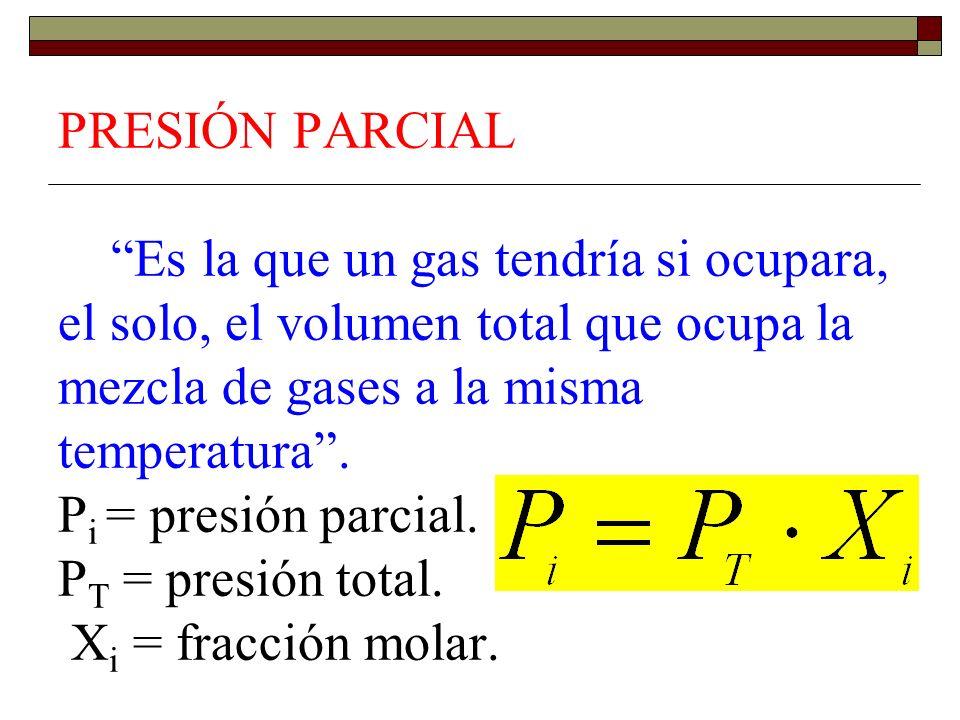 PRESIÓN PARCIAL Es la que un gas tendría si ocupara, el solo, el volumen total que ocupa la mezcla de gases a la misma temperatura. P i = presión parc