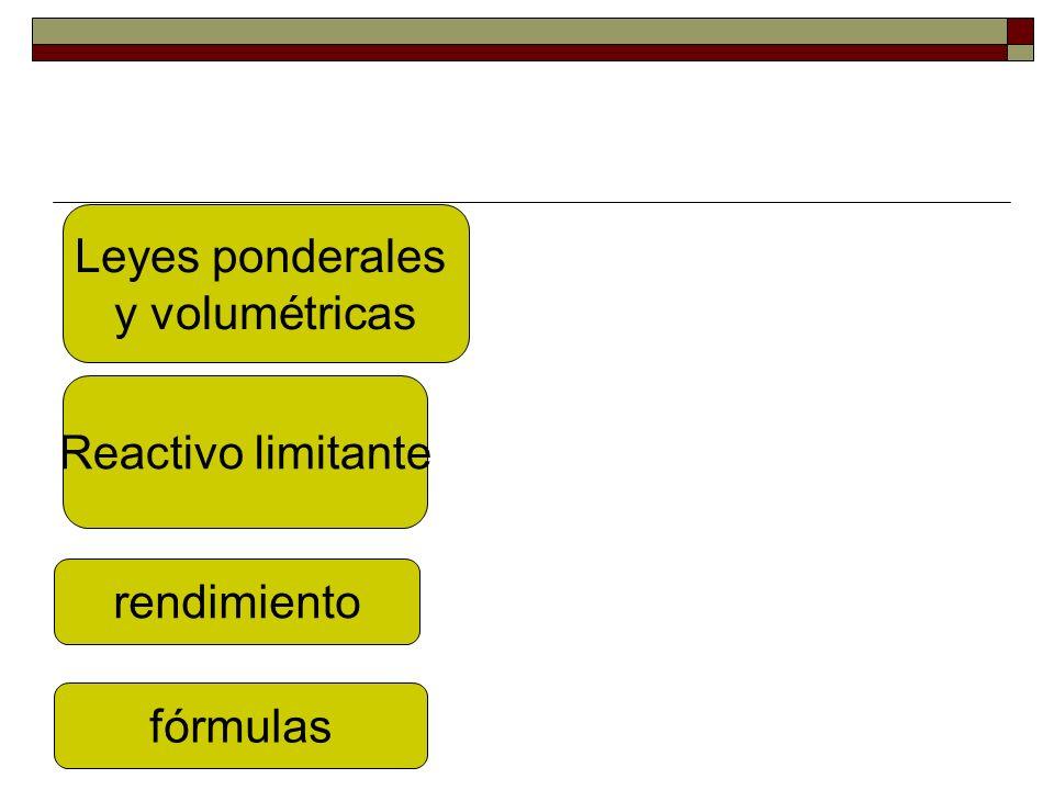 Reactivo limitante rendimiento fórmulas Leyes ponderales y volumétricas