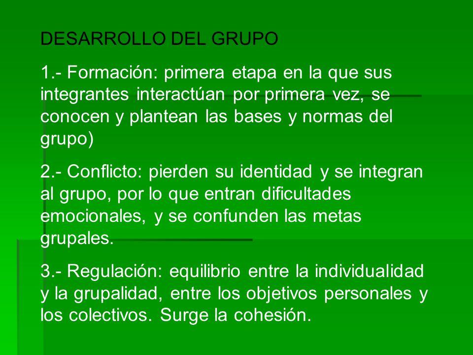 DESARROLLO DEL GRUPO 1.- Formación: primera etapa en la que sus integrantes interactúan por primera vez, se conocen y plantean las bases y normas del