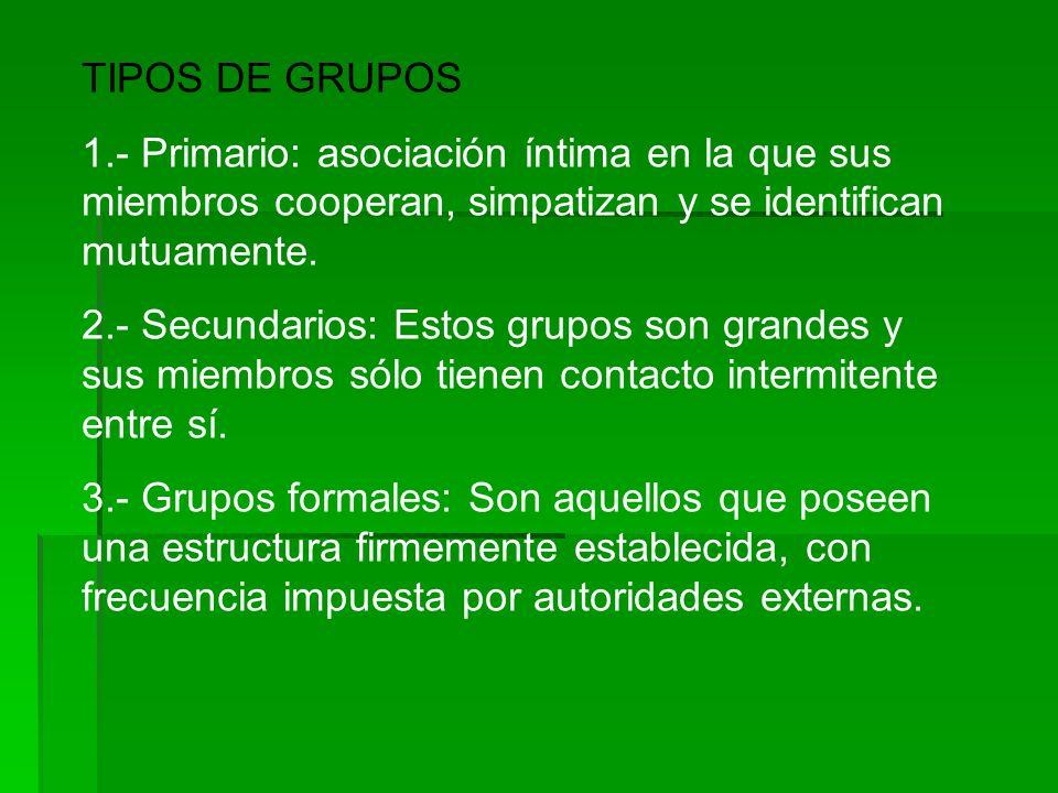 TIPOS DE GRUPOS 1.- Primario: asociación íntima en la que sus miembros cooperan, simpatizan y se identifican mutuamente. 2.- Secundarios: Estos grupos