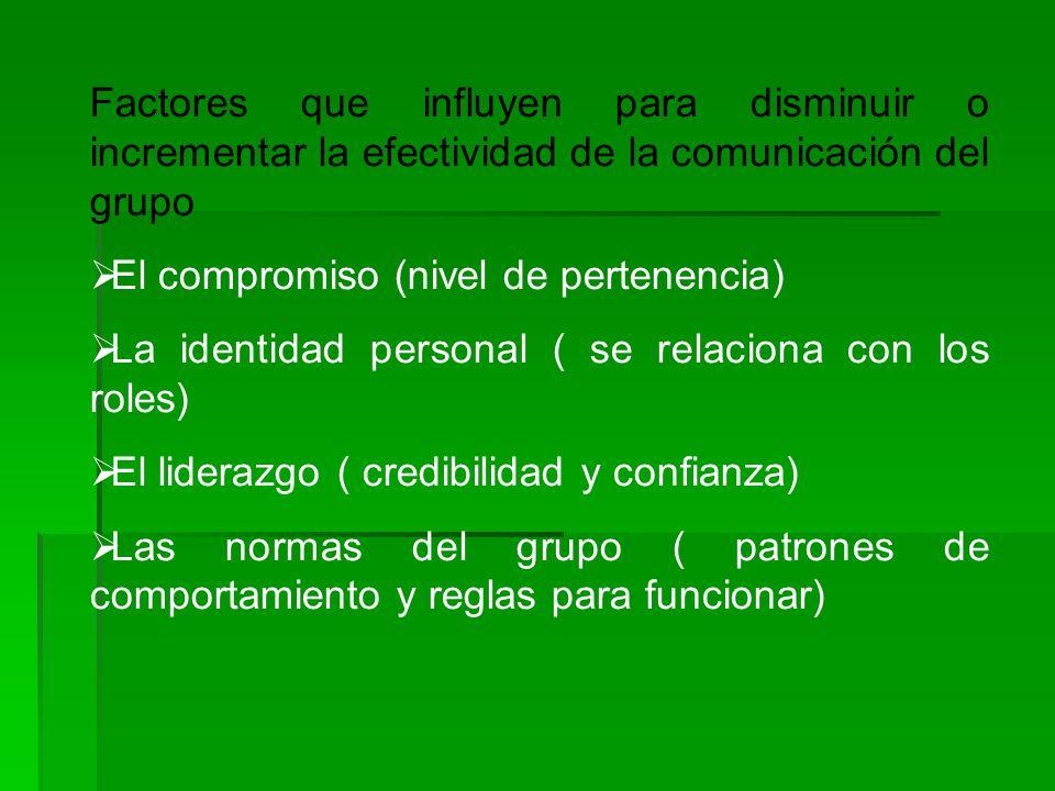 Factores que influyen para disminuir o incrementar la efectividad de la comunicación del grupo El compromiso (nivel de pertenencia) La identidad perso
