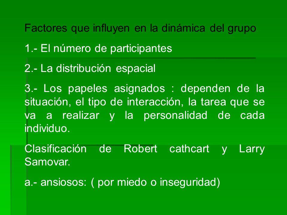 Factores que influyen en la dinámica del grupo 1.- El número de participantes 2.- La distribución espacial 3.- Los papeles asignados : dependen de la