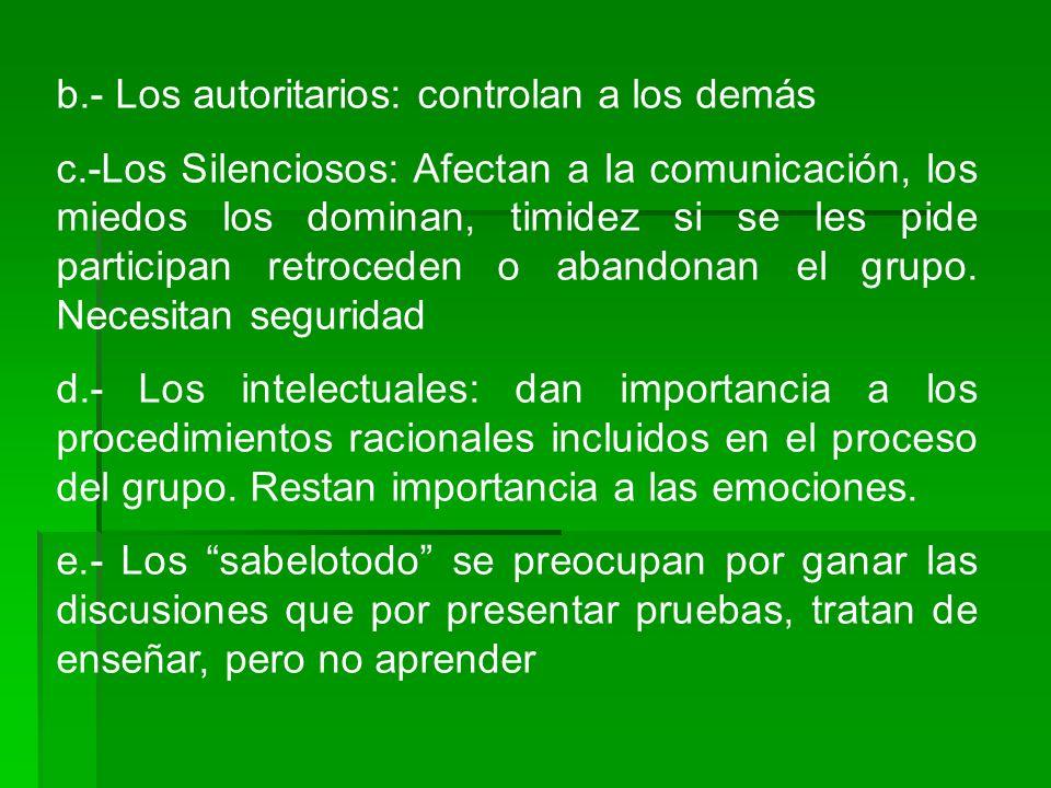 b.- Los autoritarios: controlan a los demás c.-Los Silenciosos: Afectan a la comunicación, los miedos los dominan, timidez si se les pide participan r