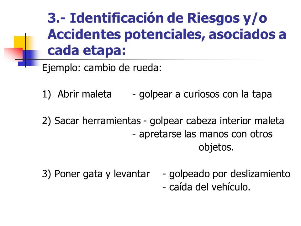 3.- Identificación de Riesgos y/o Accidentes potenciales, asociados a cada etapa: Ejemplo: cambio de rueda: 1) Abrir maleta- golpear a curiosos con la