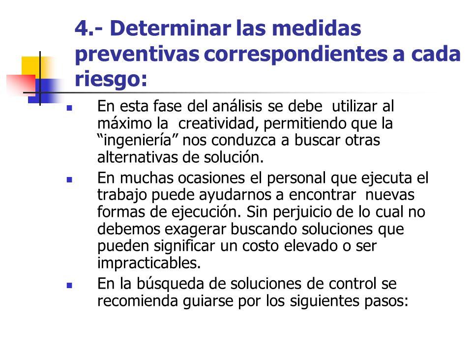 4.- Determinar las medidas preventivas correspondientes a cada riesgo: En esta fase del análisis se debe utilizar al máximo la creatividad, permitiend