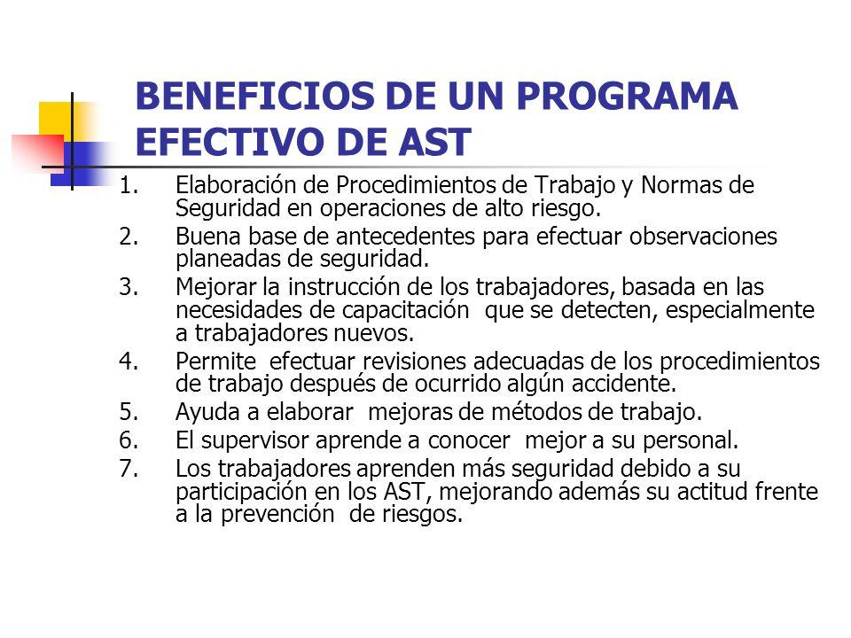 BENEFICIOS DE UN PROGRAMA EFECTIVO DE AST 1. Elaboración de Procedimientos de Trabajo y Normas de Seguridad en operaciones de alto riesgo. 2.Buena bas