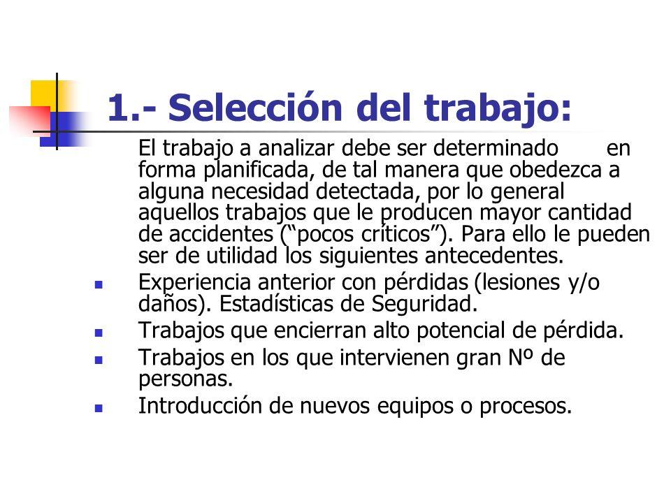 1.- Selección del trabajo: El trabajo a analizar debe ser determinado en forma planificada, de tal manera que obedezca a alguna necesidad detectada, p