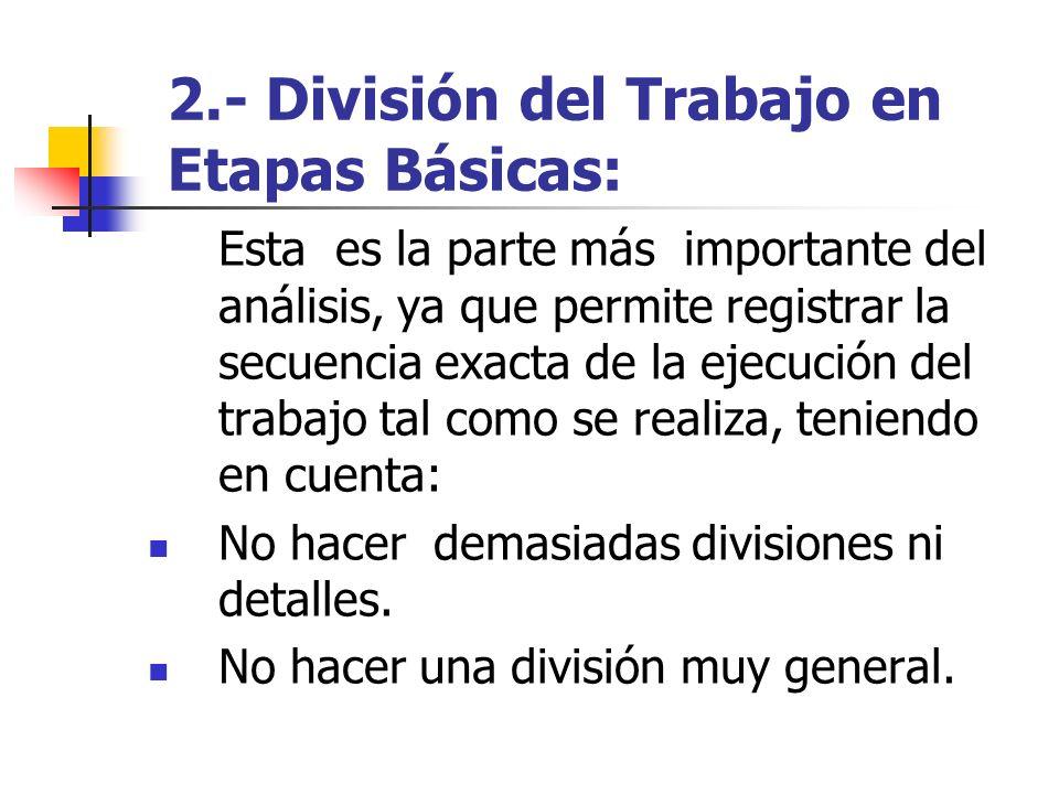 2.- División del Trabajo en Etapas Básicas: Esta es la parte más importante del análisis, ya que permite registrar la secuencia exacta de la ejecución