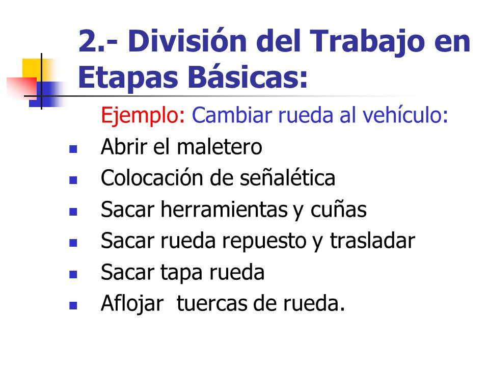 2.- División del Trabajo en Etapas Básicas: Ejemplo: Cambiar rueda al vehículo: Abrir el maletero Colocación de señalética Sacar herramientas y cuñas